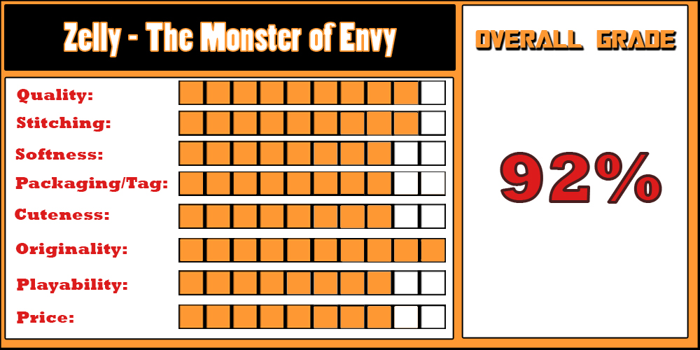REVIEW: Zelly – The Monster of Envy