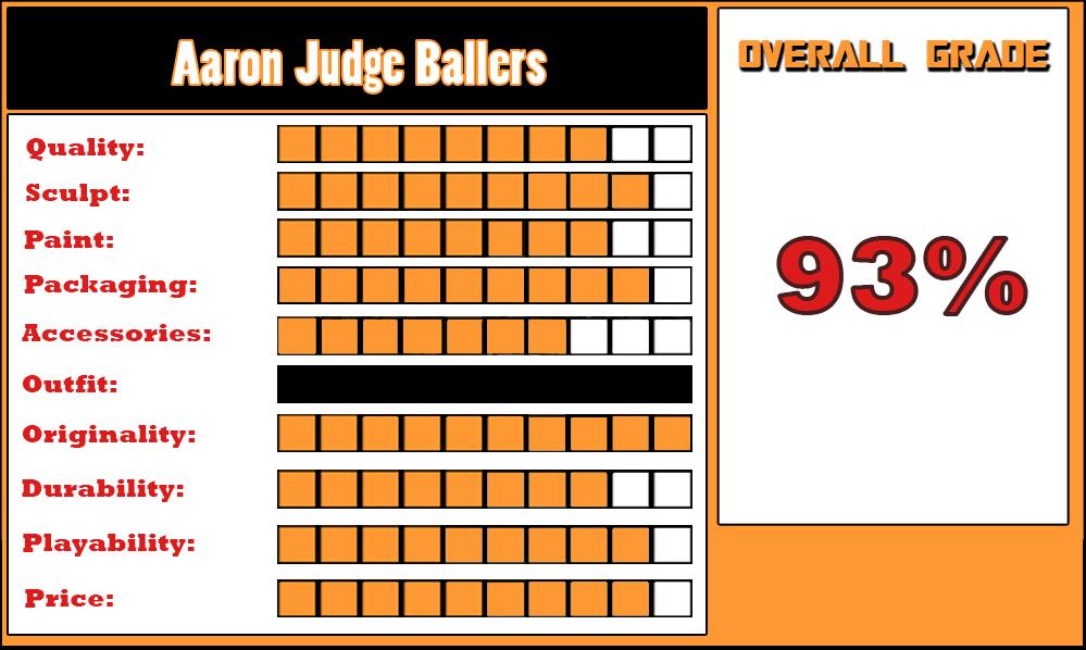 REVIEW: Aaron Judge Ballers
